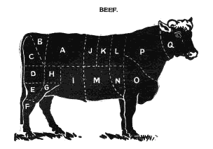 beef-cuts007.png