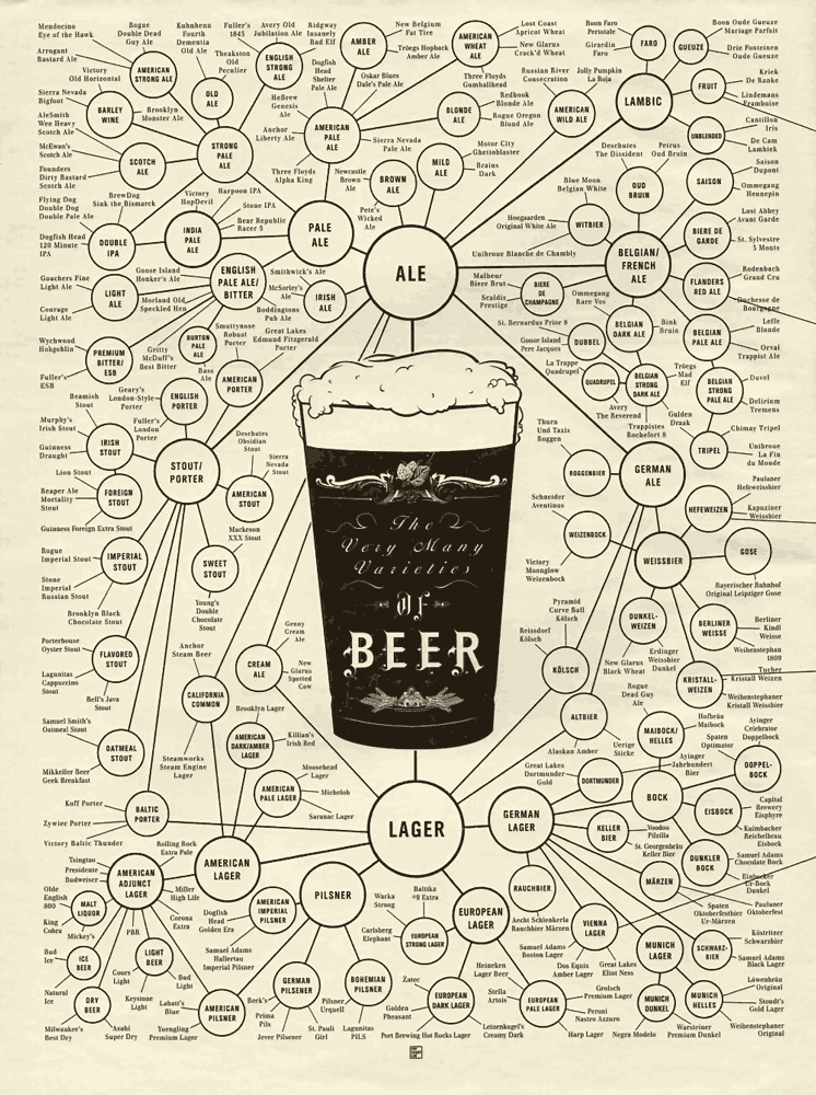 Beer-poster001.png